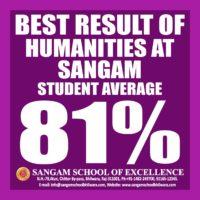 Best Results CBSE