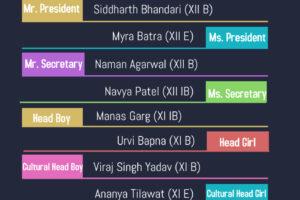 prefect council