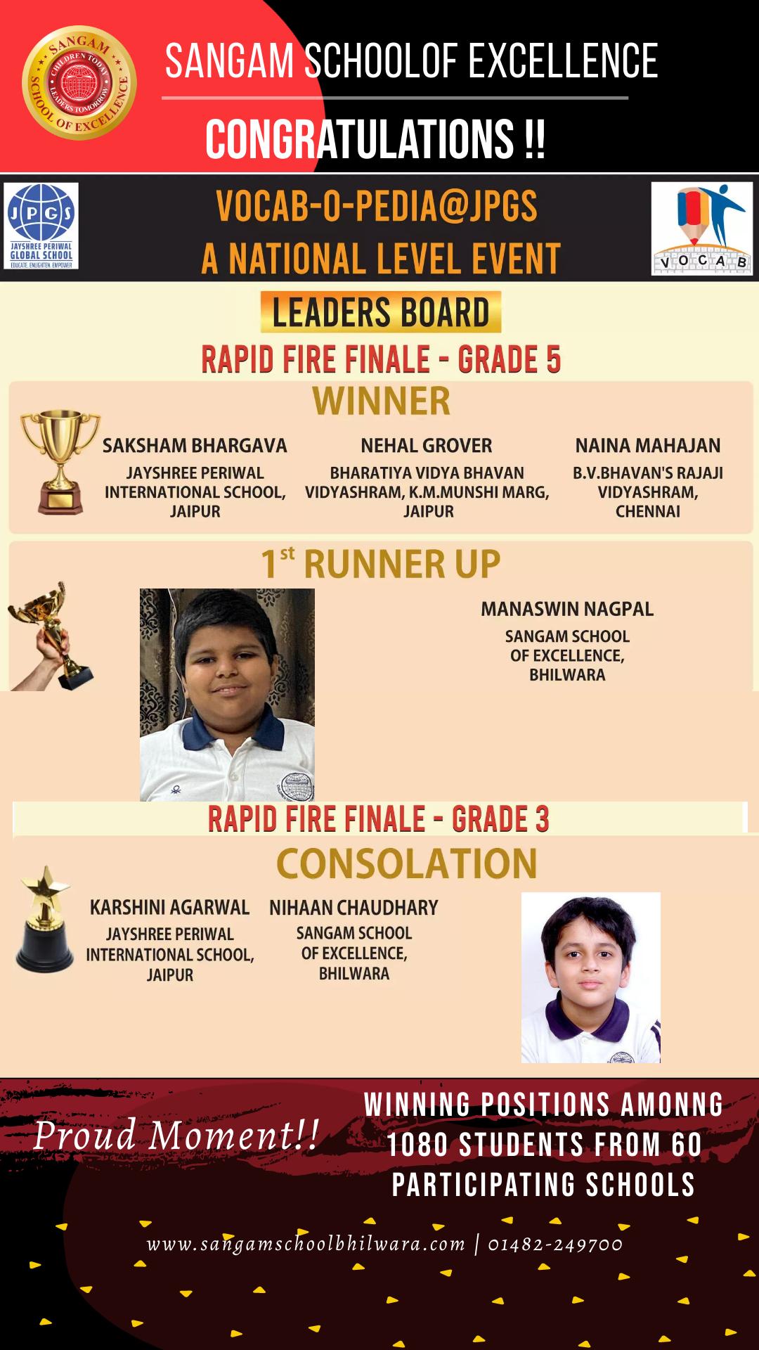 Vocab-O-Pedia Rapid Fire Finale Leaderboard!!!